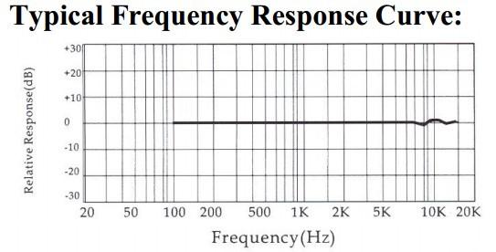 Как сделать процессорный звук в Жигулях - 18