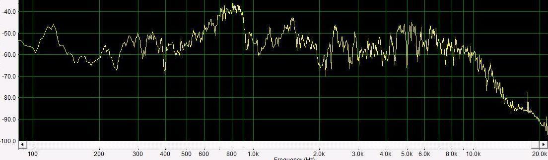 Как сделать процессорный звук в Жигулях - 19