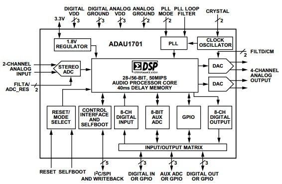 Как сделать процессорный звук в Жигулях - 2