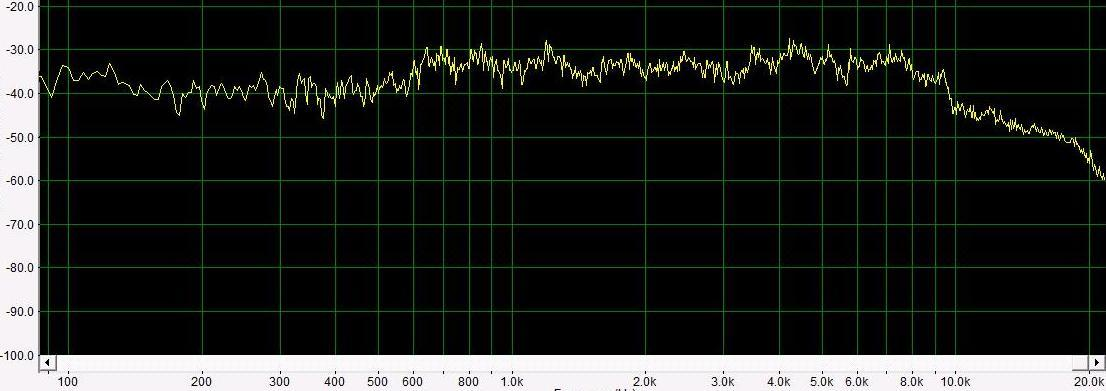 Как сделать процессорный звук в Жигулях - 20