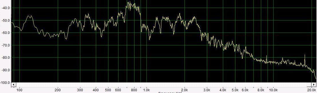 Как сделать процессорный звук в Жигулях - 21