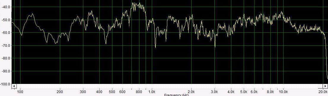 Как сделать процессорный звук в Жигулях - 22
