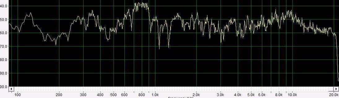 Как сделать процессорный звук в Жигулях - 23