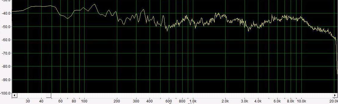 Как сделать процессорный звук в Жигулях - 32