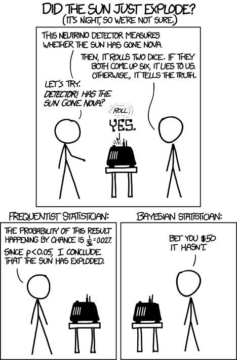 Статистика для математика - 3