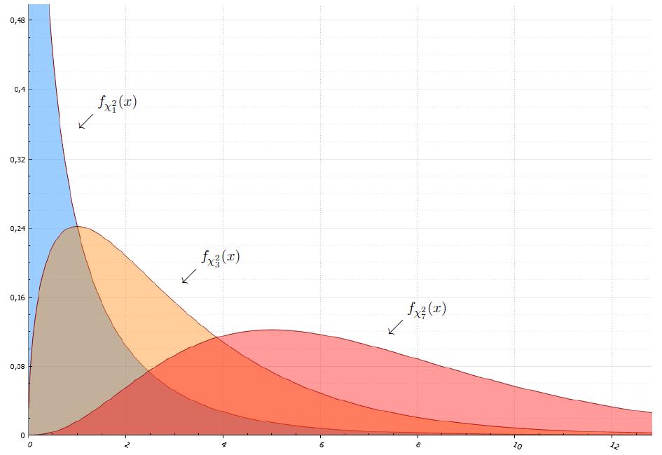 Статистика для математика - 1