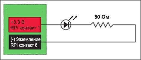 Учебное руководство по управлению светодиодами с помощью Robotics Development Kit - 3
