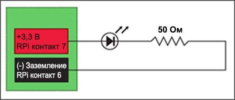 Учебное руководство по управлению светодиодами с помощью Robotics Development Kit - 5