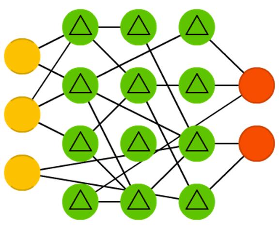 [ В закладки ] Зоопарк архитектур нейронных сетей. Часть 2 - 11