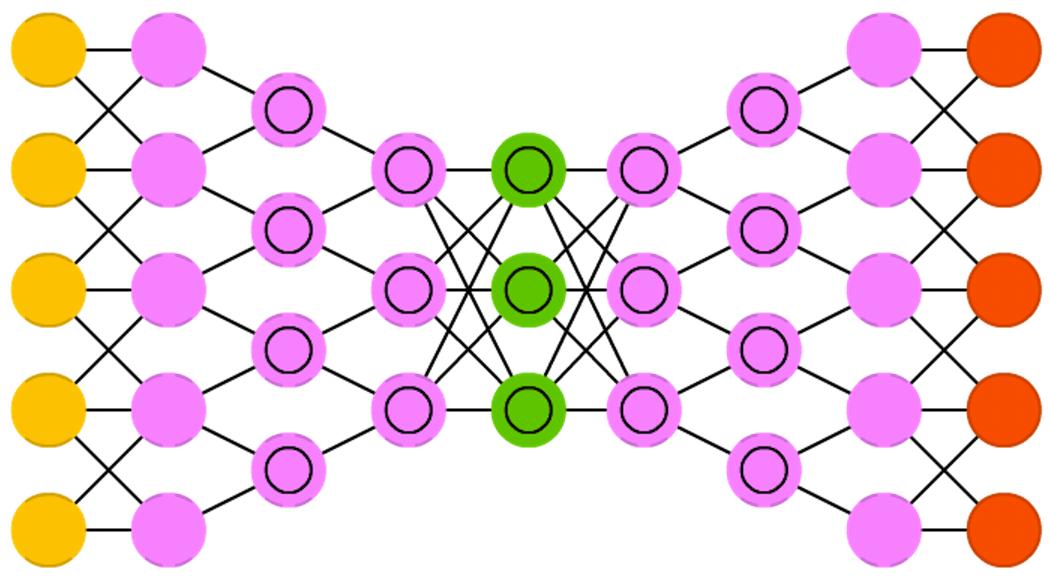 [ В закладки ] Зоопарк архитектур нейронных сетей. Часть 2 - 2