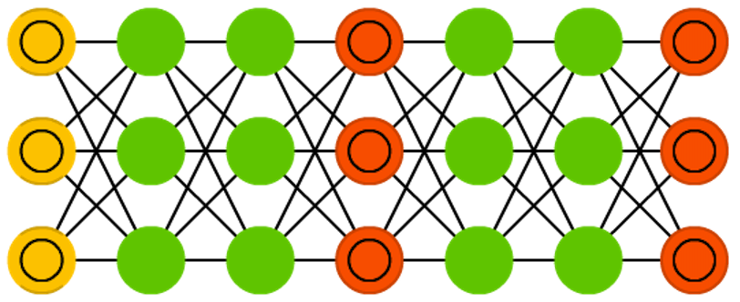 [ В закладки ] Зоопарк архитектур нейронных сетей. Часть 2 - 3