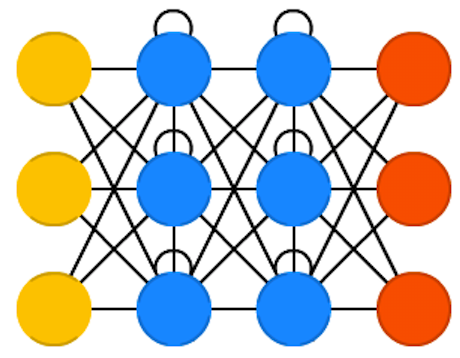 [ В закладки ] Зоопарк архитектур нейронных сетей. Часть 2 - 4