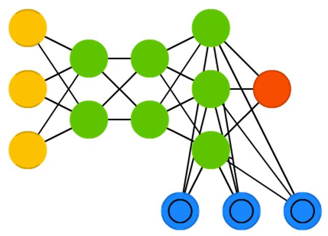 [ В закладки ] Зоопарк архитектур нейронных сетей. Часть 2 - 7