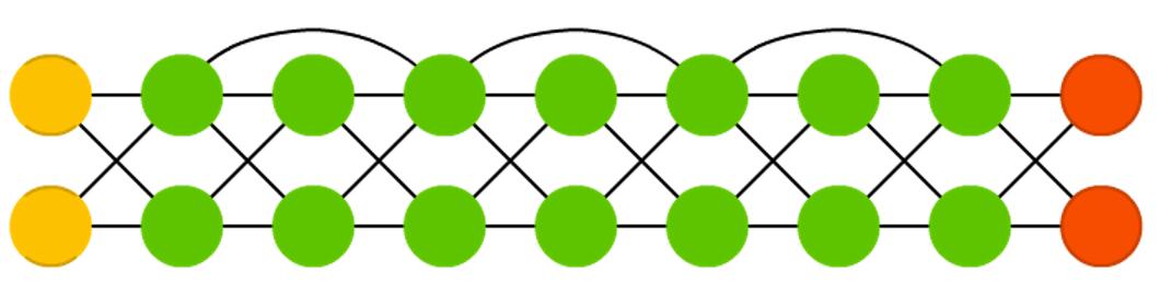 [ В закладки ] Зоопарк архитектур нейронных сетей. Часть 2 - 8