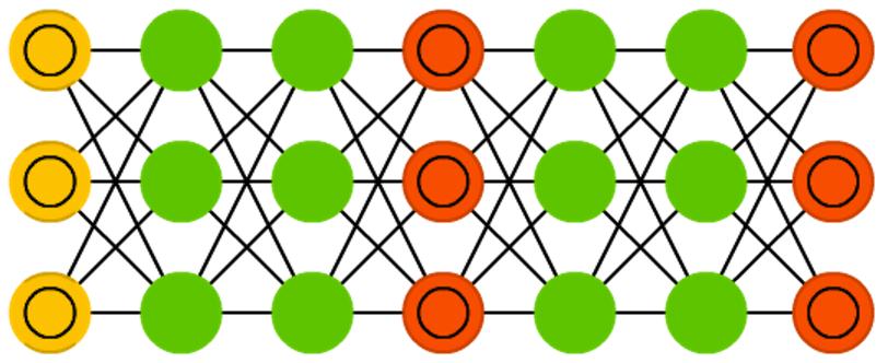 [ В закладки ] Зоопарк архитектур нейронных сетей. Часть 2 - 1