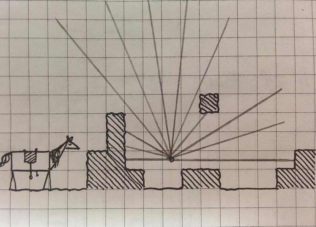 2D магия в деталях. Часть третья. Глобальное освещение - 6