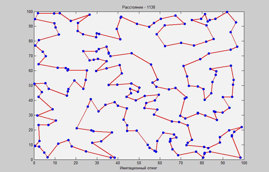 Оптимизация на примере. Муравьиный алгоритм (ACS) против Метода отжига. Часть 2 - 14