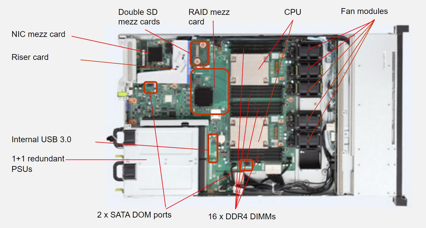 Платформа для хостинга от Huawei - 12