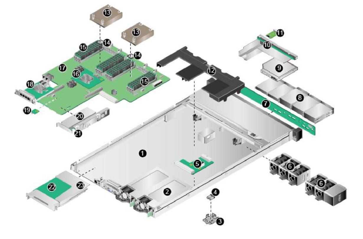 Платформа для хостинга от Huawei - 14