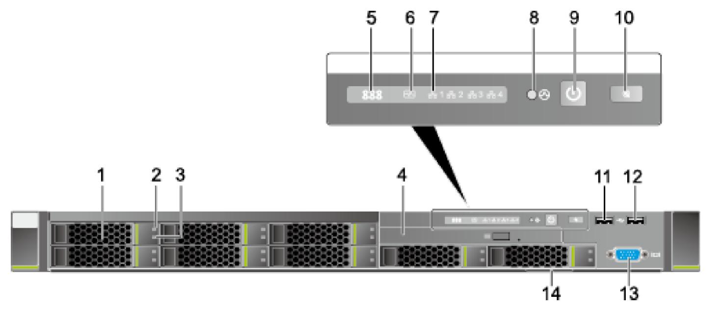 Платформа для хостинга от Huawei - 7