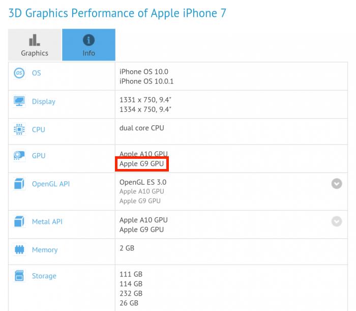 Заглянем внутрь GPU-чипа от Apple собственной разработки, используемого в iPhone - 2