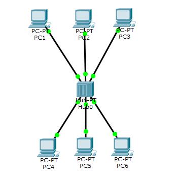 Основы компьютерных сетей. Тема №4. Сетевые устройства и виды применяемых кабелей - 25