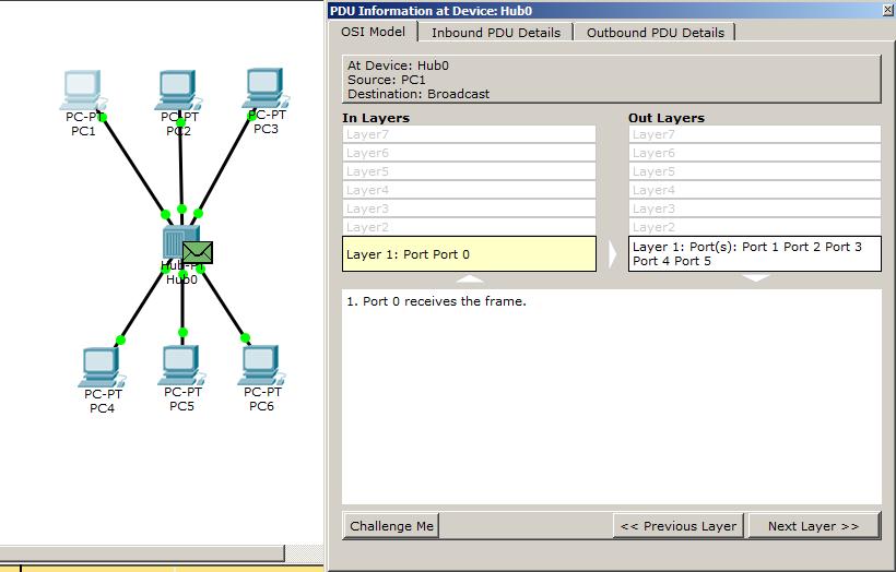 Основы компьютерных сетей. Тема №4. Сетевые устройства и виды применяемых кабелей - 27