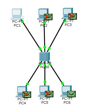 Основы компьютерных сетей. Тема №4. Сетевые устройства и виды применяемых кабелей - 28