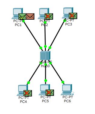 Основы компьютерных сетей. Тема №4. Сетевые устройства и виды применяемых кабелей - 29