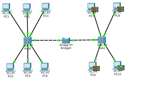 Основы компьютерных сетей. Тема №4. Сетевые устройства и виды применяемых кабелей - 35