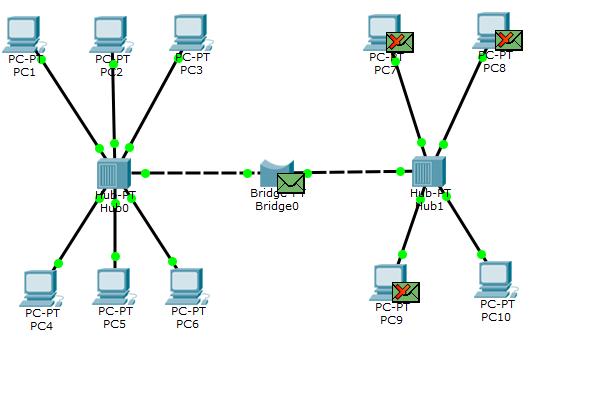 Основы компьютерных сетей. Тема №4. Сетевые устройства и виды применяемых кабелей - 36