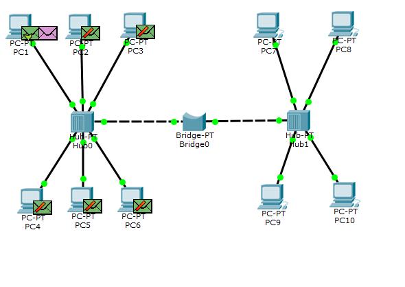 Основы компьютерных сетей. Тема №4. Сетевые устройства и виды применяемых кабелей - 37