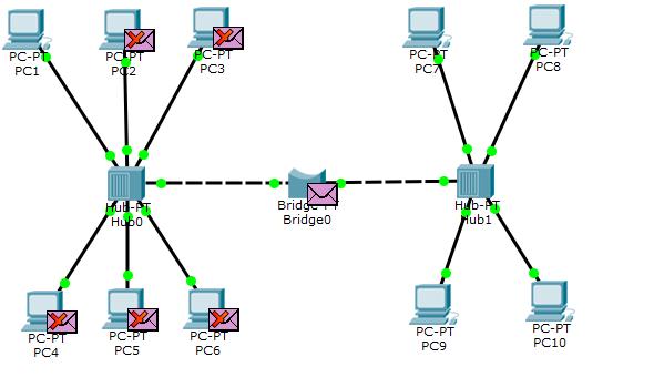 Основы компьютерных сетей. Тема №4. Сетевые устройства и виды применяемых кабелей - 38