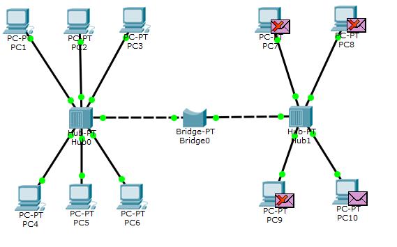 Основы компьютерных сетей. Тема №4. Сетевые устройства и виды применяемых кабелей - 39