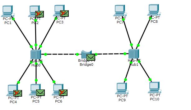 Основы компьютерных сетей. Тема №4. Сетевые устройства и виды применяемых кабелей - 40