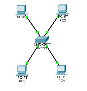 Основы компьютерных сетей. Тема №4. Сетевые устройства и виды применяемых кабелей - 43