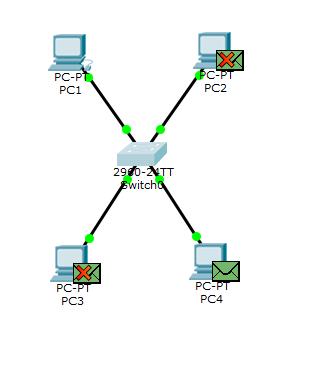 Основы компьютерных сетей. Тема №4. Сетевые устройства и виды применяемых кабелей - 47