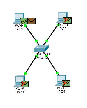 Основы компьютерных сетей. Тема №4. Сетевые устройства и виды применяемых кабелей - 57