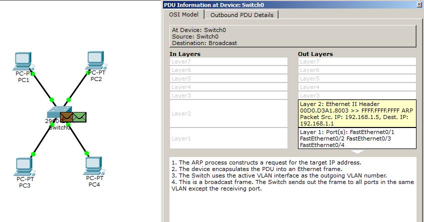 Основы компьютерных сетей. Тема №4. Сетевые устройства и виды применяемых кабелей - 61
