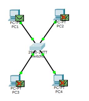 Основы компьютерных сетей. Тема №4. Сетевые устройства и виды применяемых кабелей - 62