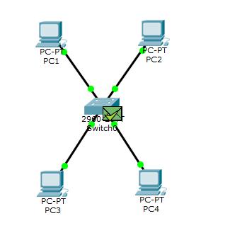 Основы компьютерных сетей. Тема №4. Сетевые устройства и виды применяемых кабелей - 63