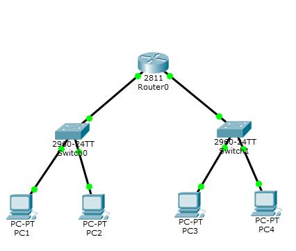 Основы компьютерных сетей. Тема №4. Сетевые устройства и виды применяемых кабелей - 71