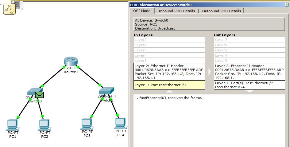 Основы компьютерных сетей. Тема №4. Сетевые устройства и виды применяемых кабелей - 74
