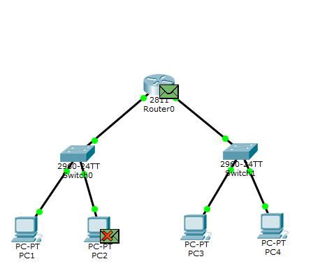 Основы компьютерных сетей. Тема №4. Сетевые устройства и виды применяемых кабелей - 75