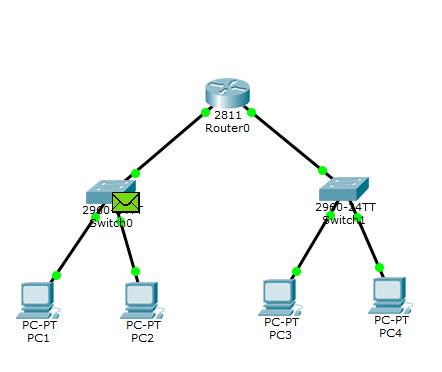 Основы компьютерных сетей. Тема №4. Сетевые устройства и виды применяемых кабелей - 77