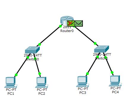 Основы компьютерных сетей. Тема №4. Сетевые устройства и виды применяемых кабелей - 78