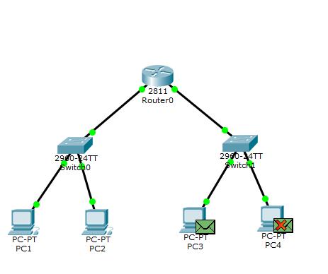 Основы компьютерных сетей. Тема №4. Сетевые устройства и виды применяемых кабелей - 79