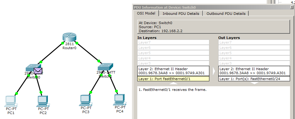 Основы компьютерных сетей. Тема №4. Сетевые устройства и виды применяемых кабелей - 82