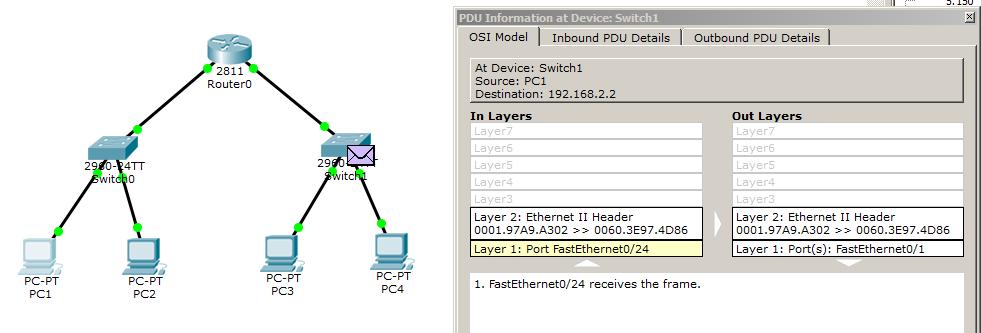 Основы компьютерных сетей. Тема №4. Сетевые устройства и виды применяемых кабелей - 84