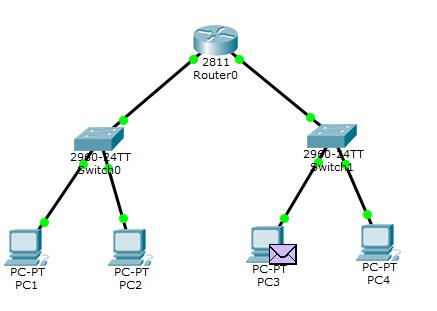Основы компьютерных сетей. Тема №4. Сетевые устройства и виды применяемых кабелей - 85